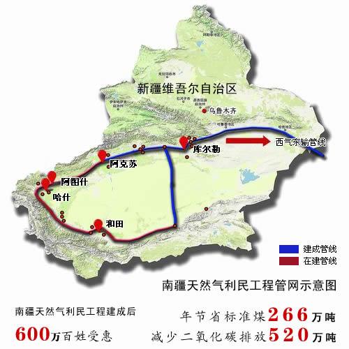 南疆天然气利民工程以塔里木盆地英买力气田