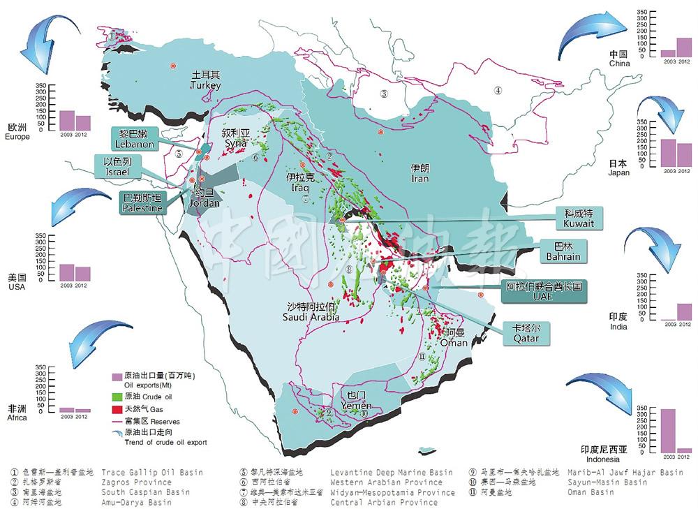 中东:油气供应动力源--中国石油新闻中心图片