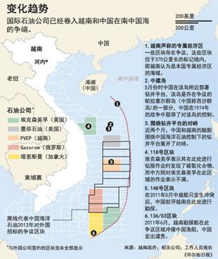 能源公司卷入中越海上领土争端