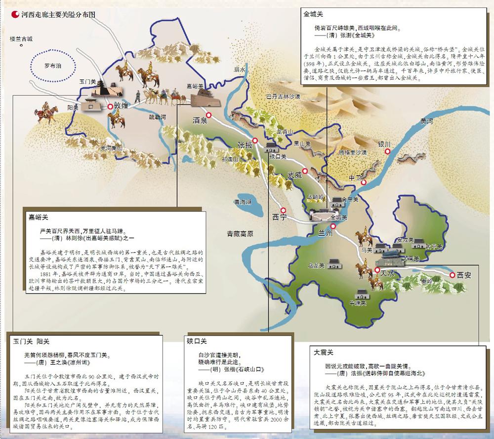 河西走廊主要关隘分布图--中国石油新闻中心图片