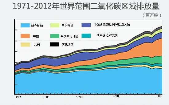 """关键词·专家解读   消费革命   中国国际经济交流中心信息部副研究员景春梅:""""能源消费革命,要将经济发展理念从追求数量和规模,转到提高质量和效益上来。推进经济结构战略性调整,转变经济发展方式,是降低能源消耗的必然之举。""""   国家发改委能源研究所所长韩文科:""""能源消费革命应该从新工业革命的角度来理解,要求全社会范围内各个领域提高能效。""""   供给革命   中国社科院研究生院院长黄晓勇:""""能源供给关系国家能源安全。进行能源供给革"""