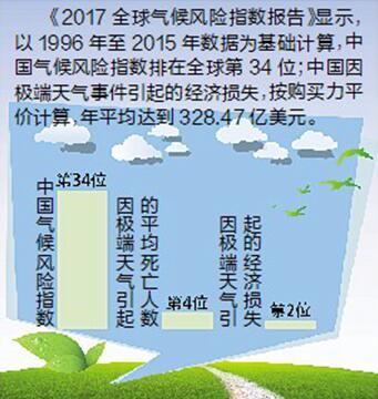 """全球能源气候治理来到新""""十字路口""""--中国石油新闻中"""