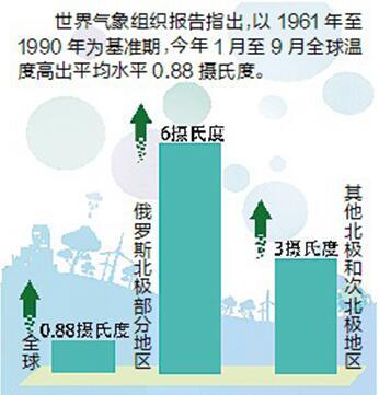"""全球能源气候治理来到新""""十字路口""""--中国石油新闻"""