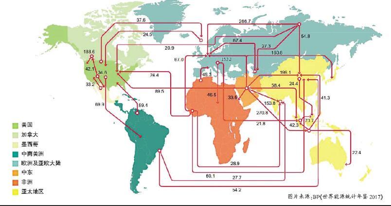 中国版原油期货前景可期