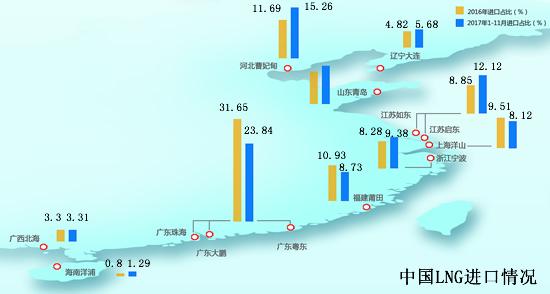 1234tv财经直播:天然气新政确保供需衔接顺畅