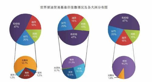中国两会缘何令世界瞩目?